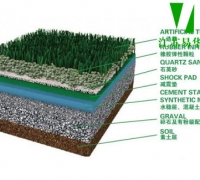 INSTALLATION GUIDE OF ARTIFICIAL GRASS